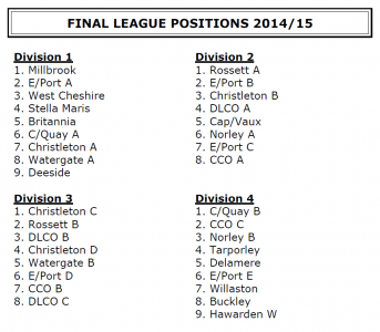 2014-14 Positions